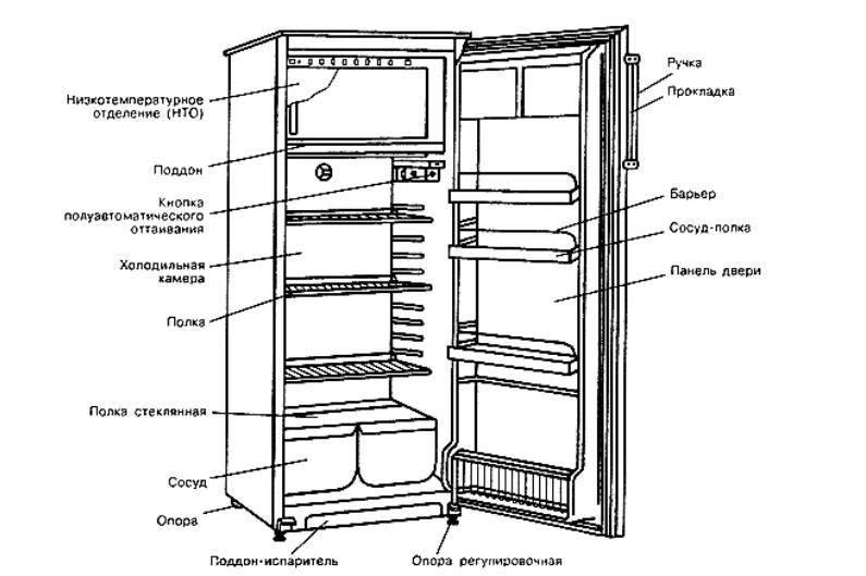 полочки и ящики