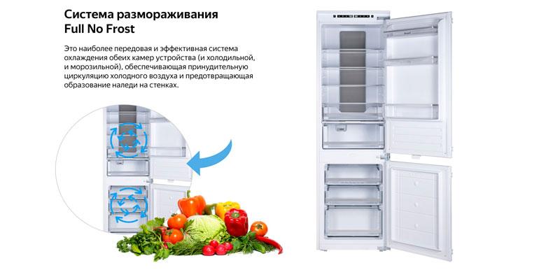 что-такое ноу фрост в холодильнике