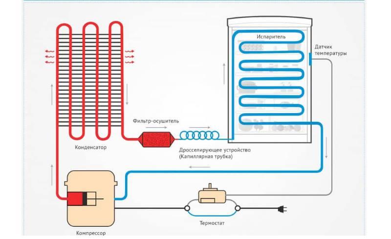 холодильная схема