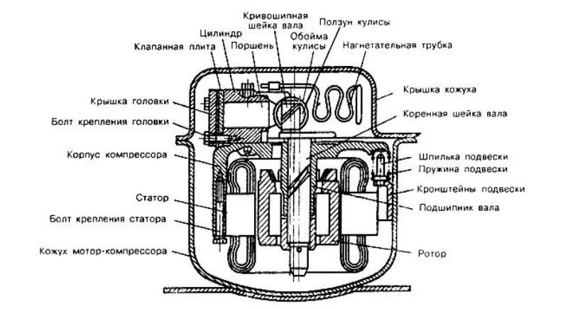 Функция работы реле состоит в том, что оно запускает двигатель